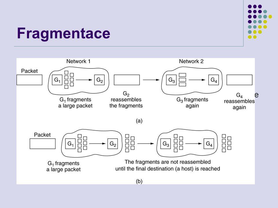 (a) Transparentní fragmentace. (b) Netransparentní fragmentace