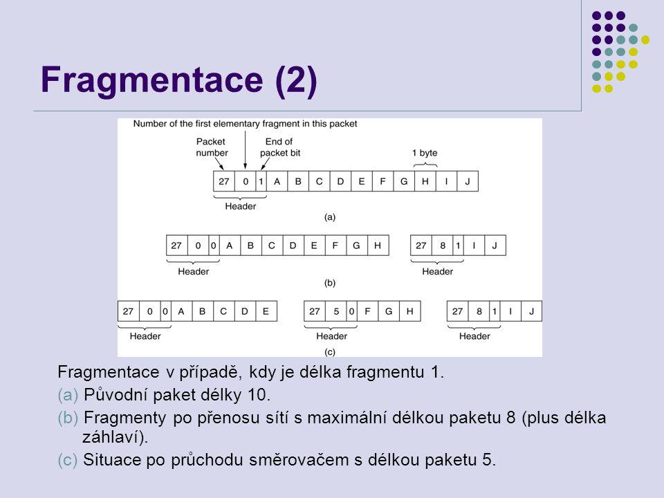 Fragmentace (2) Fragmentace v případě, kdy je délka fragmentu 1.