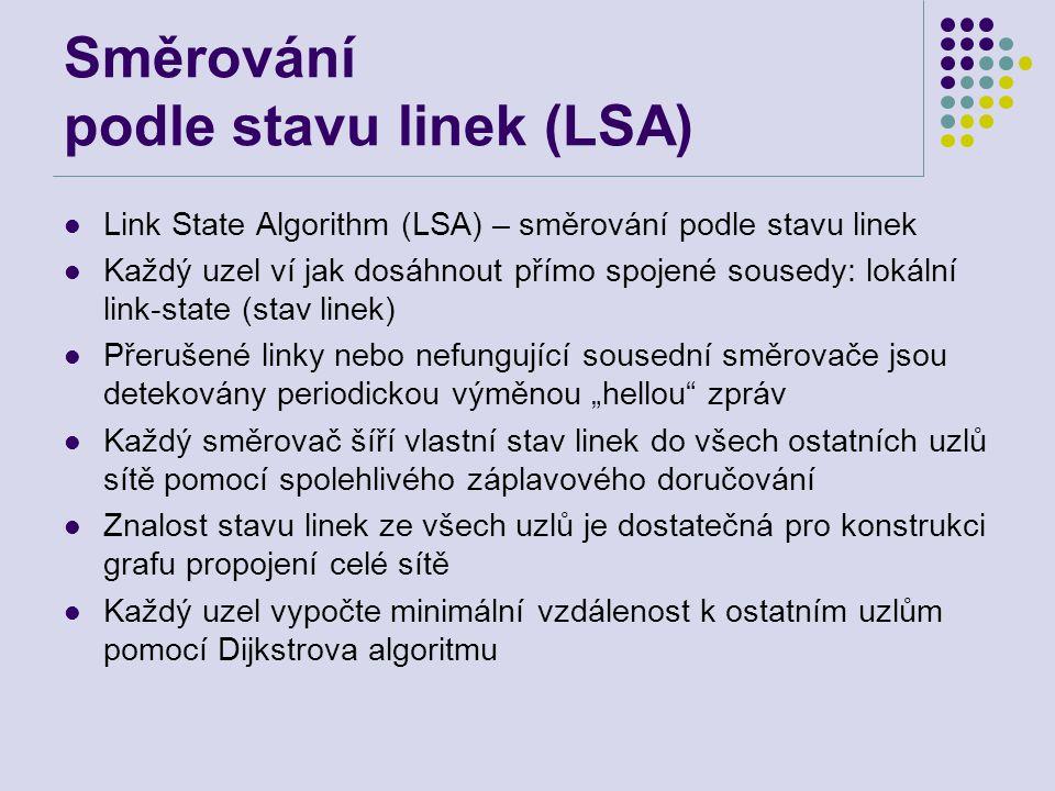 Směrování podle stavu linek (LSA)