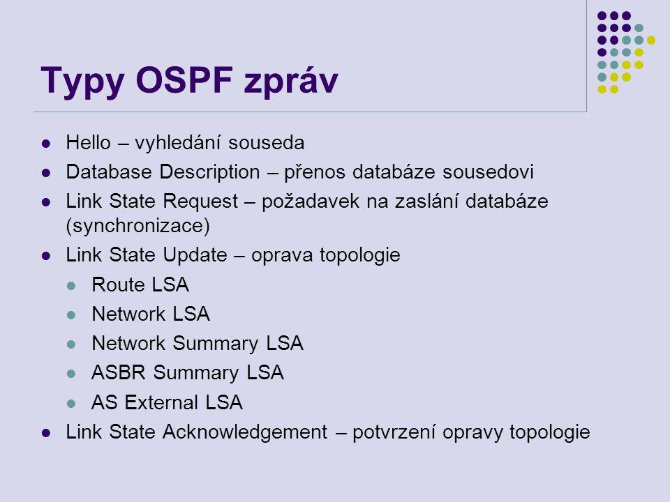 Typy OSPF zpráv Hello – vyhledání souseda