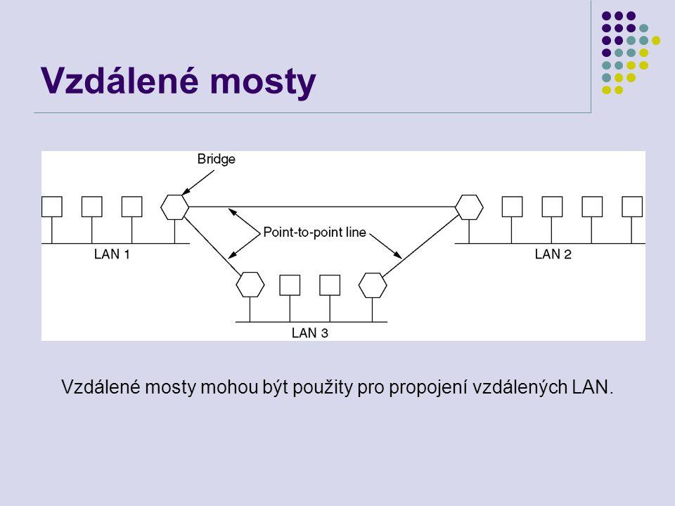 Vzdálené mosty mohou být použity pro propojení vzdálených LAN.