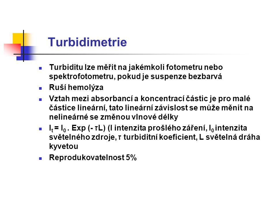 Turbidimetrie Turbiditu lze měřit na jakémkoli fotometru nebo spektrofotometru, pokud je suspenze bezbarvá.
