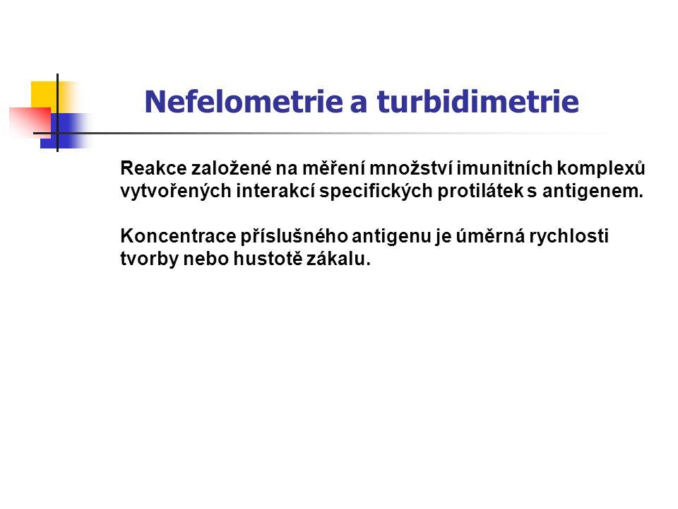 Nefelometrie a turbidimetrie