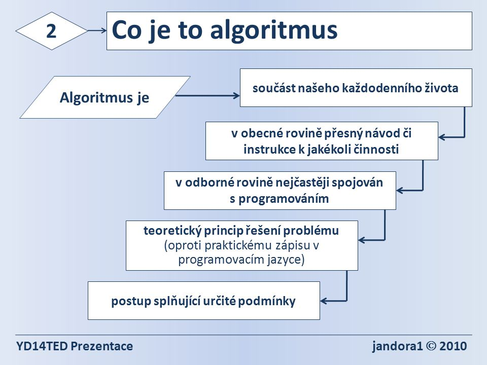Co je to algoritmus 2 Algoritmus je součást našeho každodenního života