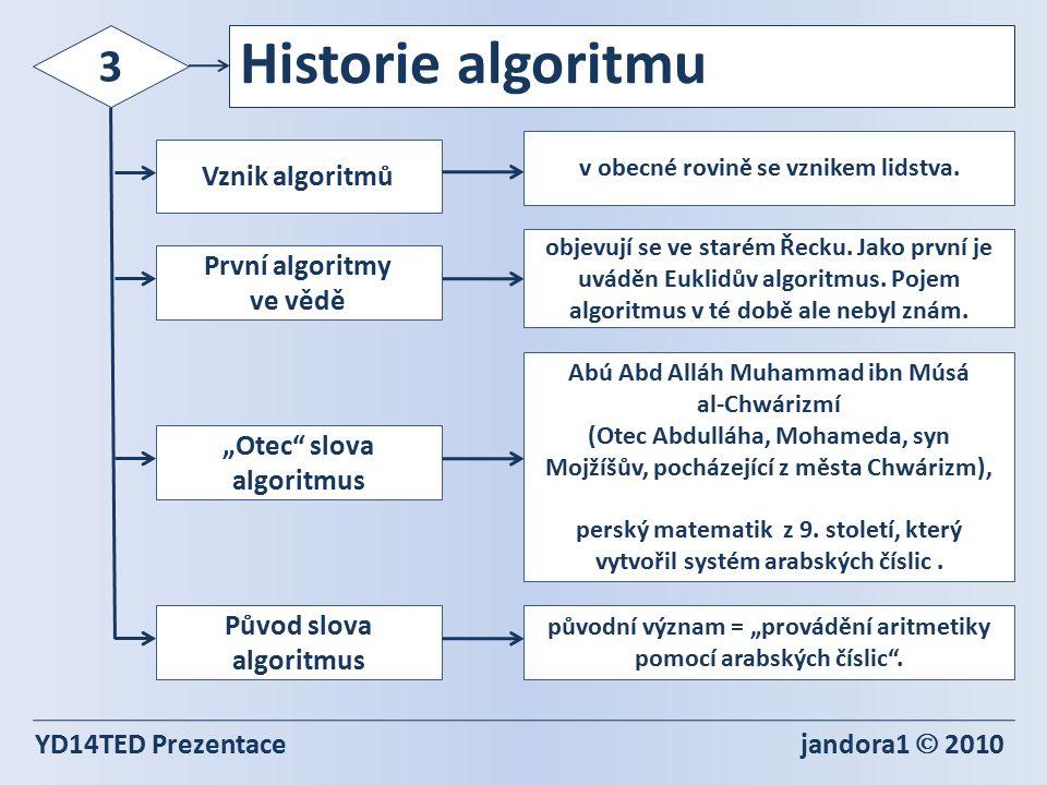 Historie algoritmu 3 Vznik algoritmů První algoritmy ve vědě