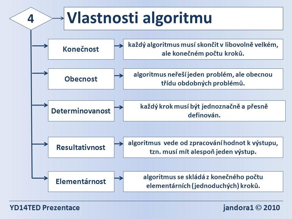 Vlastnosti algoritmu 4 Konečnost Obecnost Determinovanost