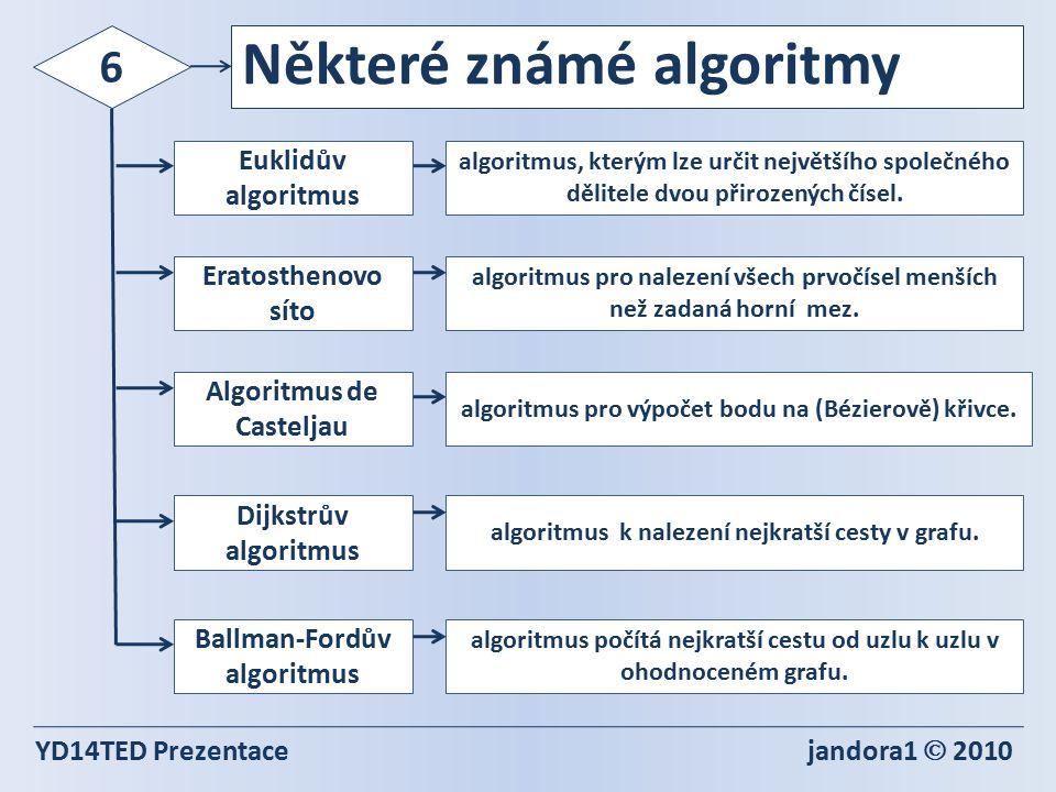 Některé známé algoritmy