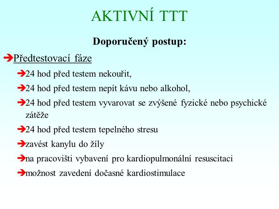 AKTIVNÍ TTT Doporučený postup: Předtestovací fáze