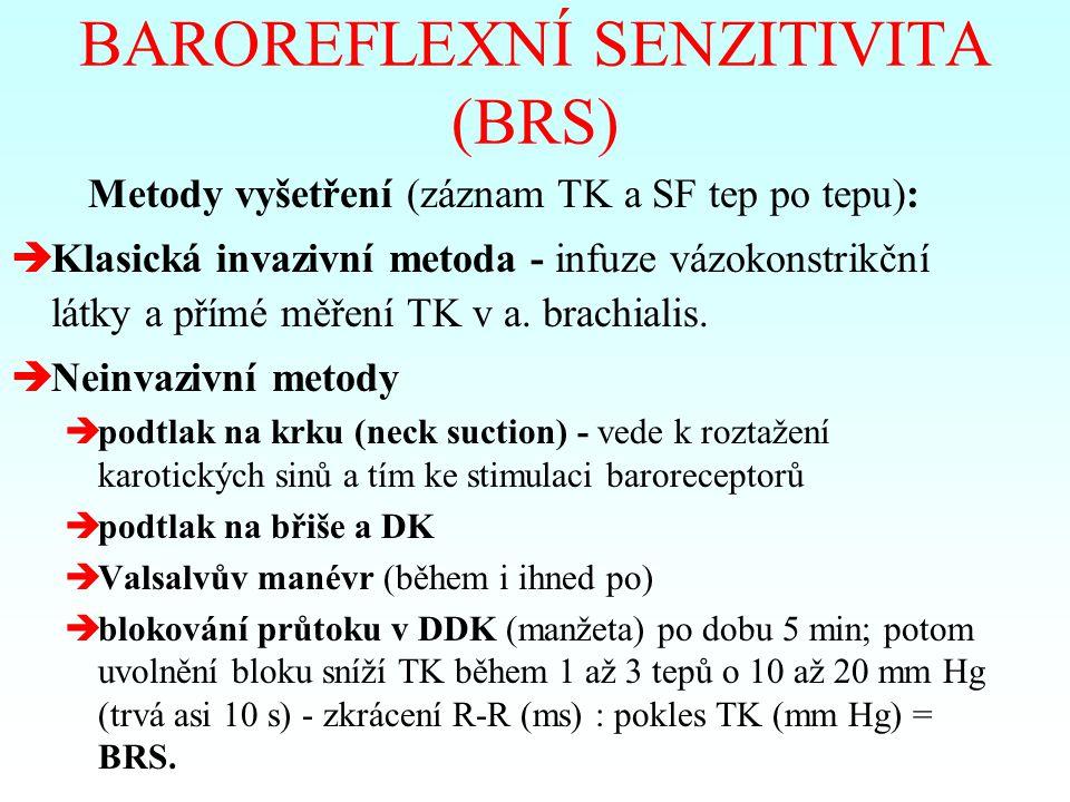 BAROREFLEXNÍ SENZITIVITA (BRS)