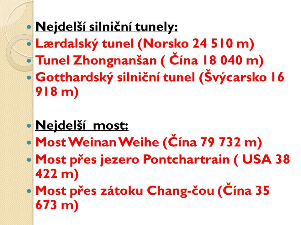 Nejdelší silniční tunely: