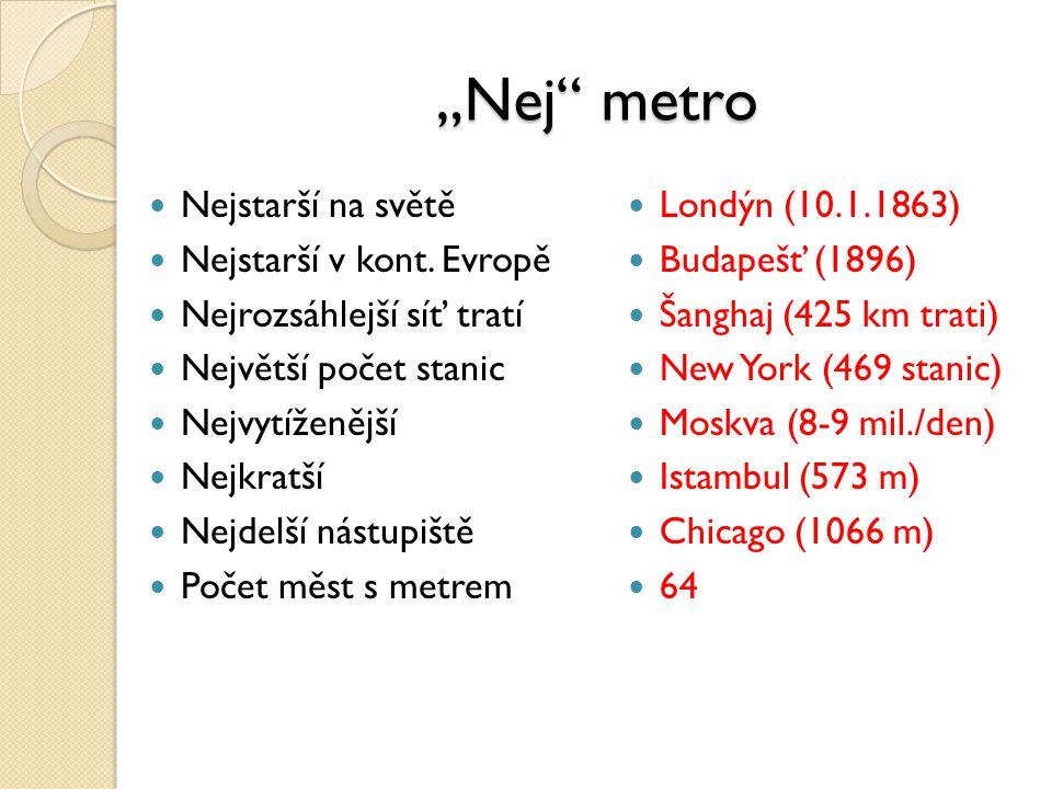 """""""Nej metro Nejstarší na světě Nejstarší v kont. Evropě"""