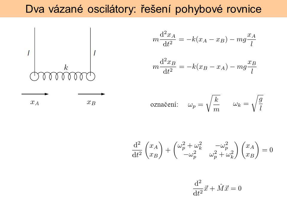 Dva vázané oscilátory: řešení pohybové rovnice