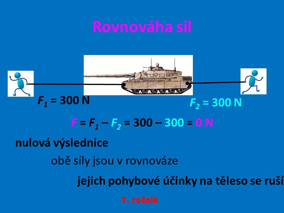 Rovnováha sil F1 = 300 N F2 = 300 N F = F1 – F2 = 300 – 300 = 0 N