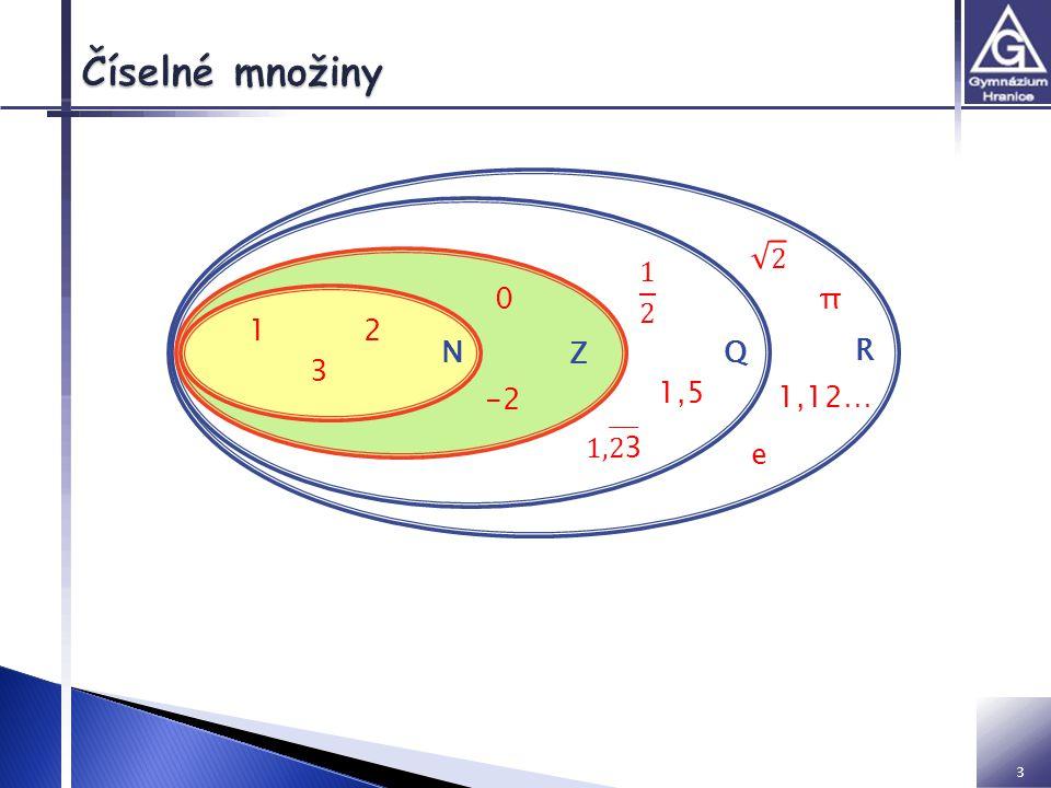 Číselné množiny 2 1 2 π 1 2 N Z Q R 3 1,5 -2 1,12… 1,23 e