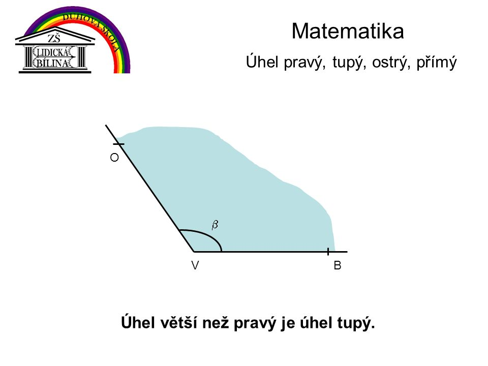 Matematika Úhel pravý, tupý, ostrý, přímý