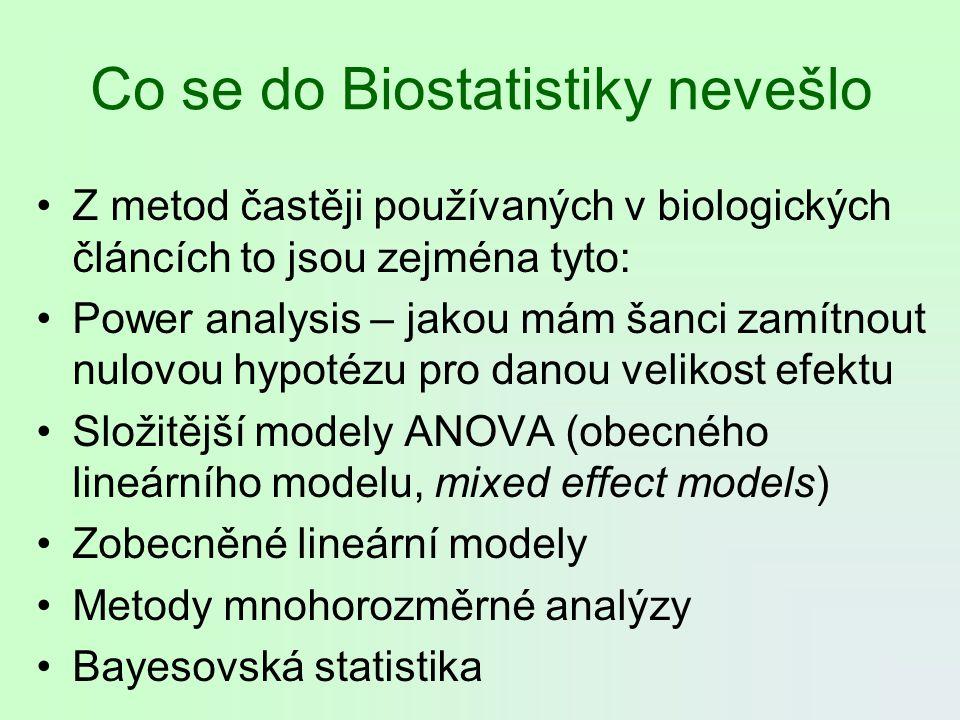 Co se do Biostatistiky nevešlo