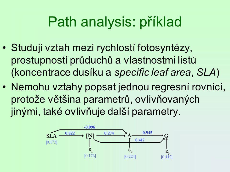 Path analysis: příklad