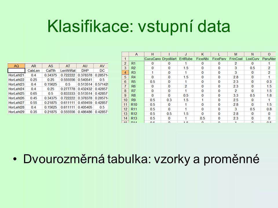 Klasifikace: vstupní data