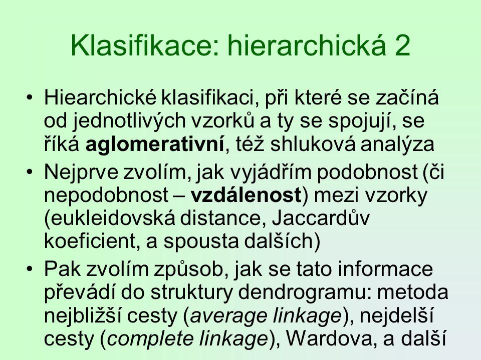 Klasifikace: hierarchická 2