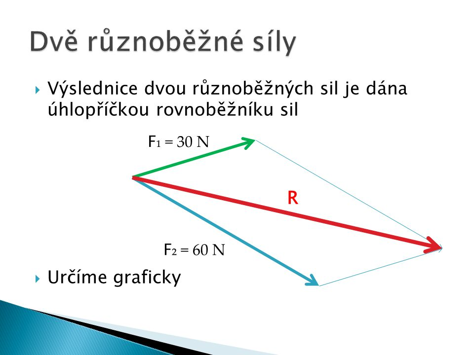 Dvě různoběžné síly Výslednice dvou různoběžných sil je dána úhlopříčkou rovnoběžníku sil. Určíme graficky.