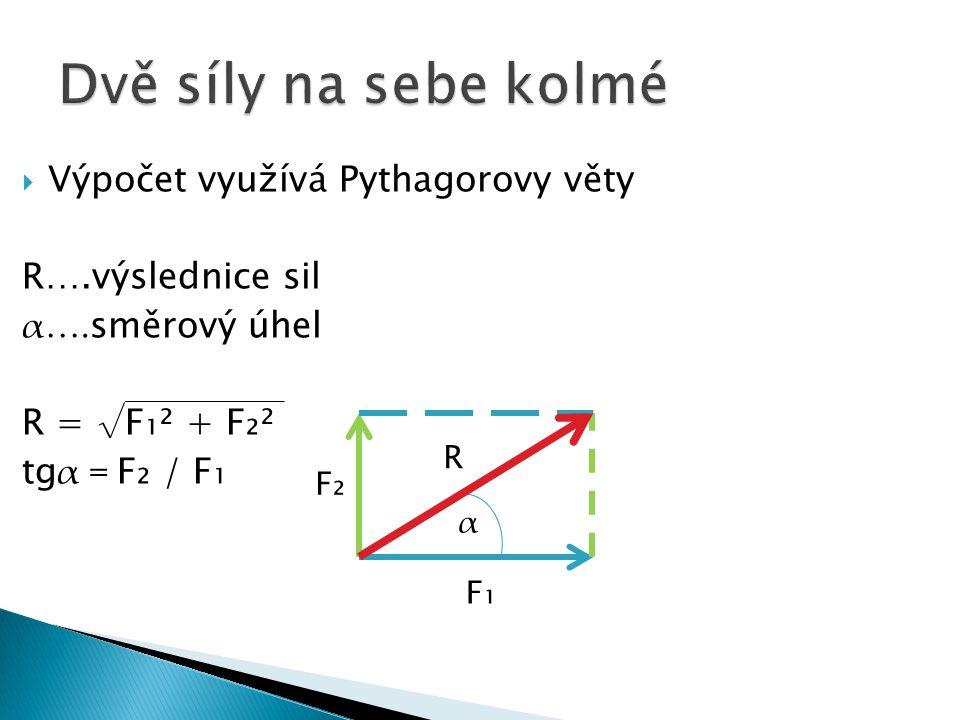 Dvě síly na sebe kolmé Výpočet využívá Pythagorovy věty