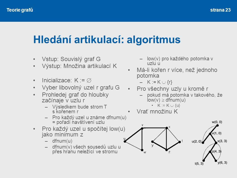 Hledání artikulací: algoritmus