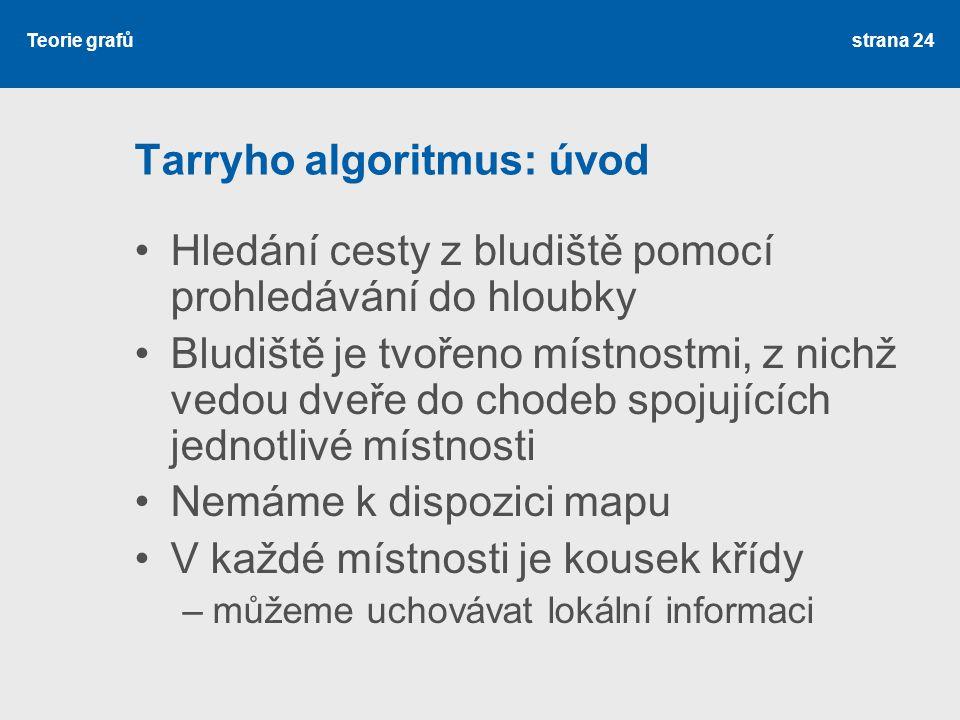 Tarryho algoritmus: úvod