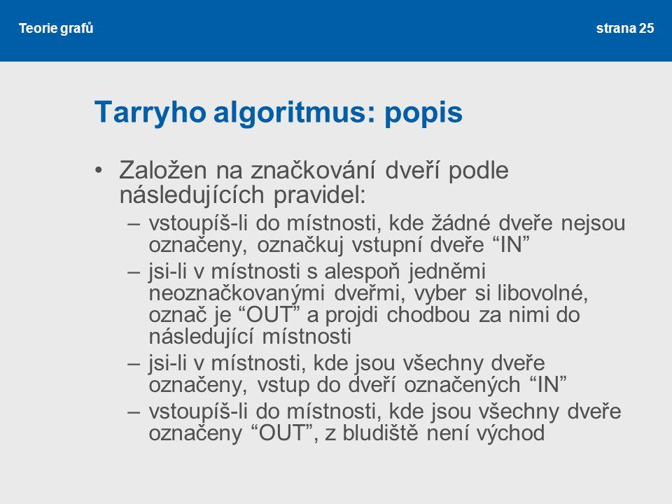 Tarryho algoritmus: popis