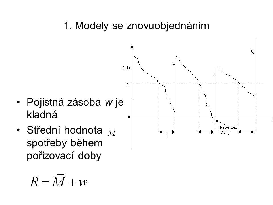 1. Modely se znovuobjednáním