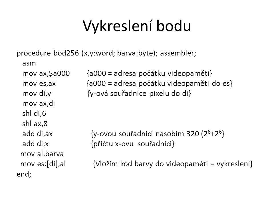 Vykreslení bodu procedure bod256 (x,y:word; barva:byte); assembler;