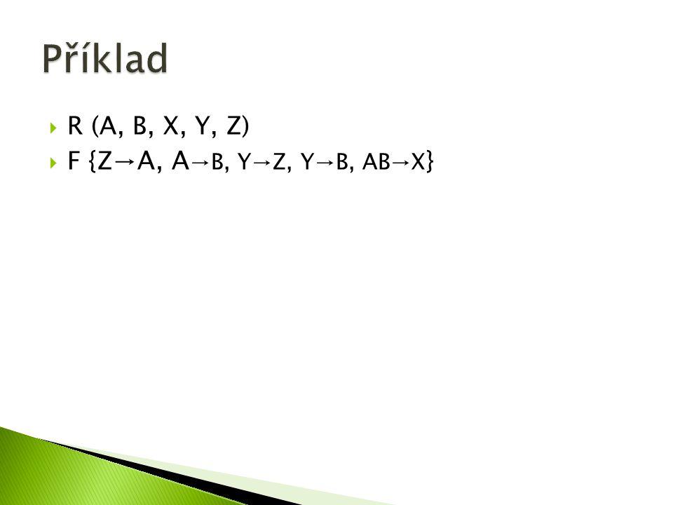 Příklad R (A, B, X, Y, Z) F {Z→A, A→B, Y→Z, Y→B, AB→X} 1),2) A+ = ABX