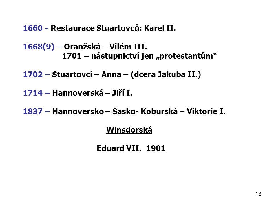 1660 - Restaurace Stuartovců: Karel II.