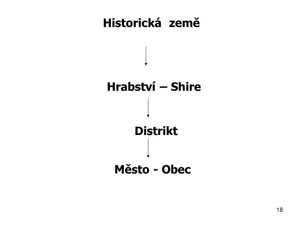 Historická země Hrabství – Shire Distrikt Město - Obec