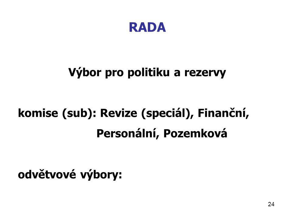 Výbor pro politiku a rezervy