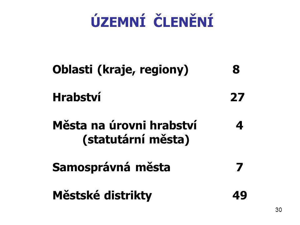 ÚZEMNÍ ČLENĚNÍ Oblasti (kraje, regiony) 8 Hrabství 27