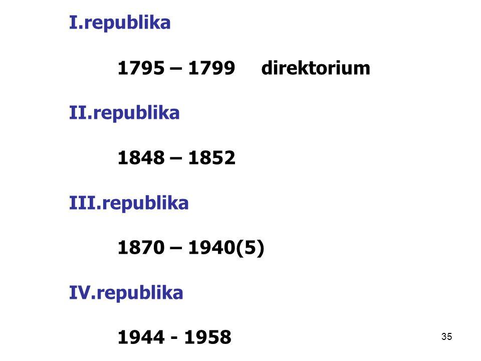 I.republika 1795 – 1799 direktorium. II.republika. 1848 – 1852. III.republika. 1870 – 1940(5) IV.republika.