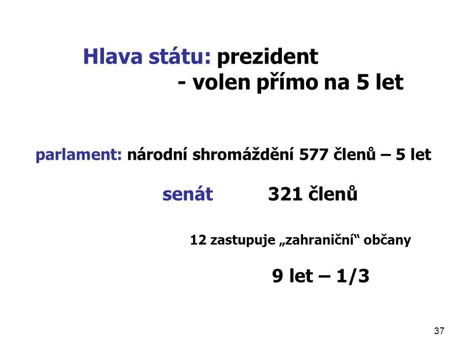 Hlava státu: prezident - volen přímo na 5 let