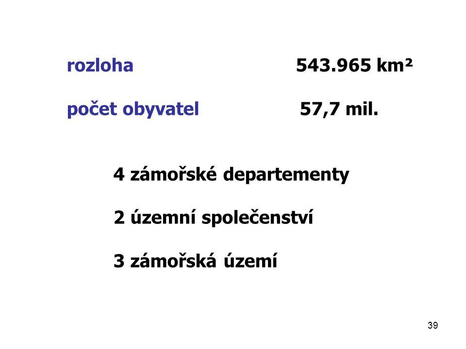 rozloha 543.965 km² počet obyvatel 57,7 mil. 4 zámořské departementy. 2 územní společenství.