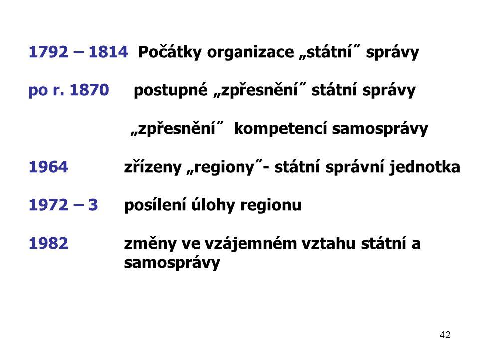 """1792 – 1814 Počátky organizace """"státní˝ správy"""