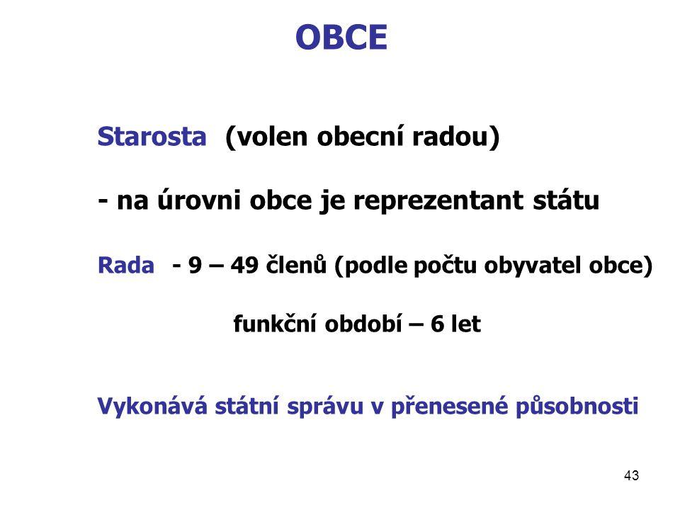 OBCE Starosta (volen obecní radou)