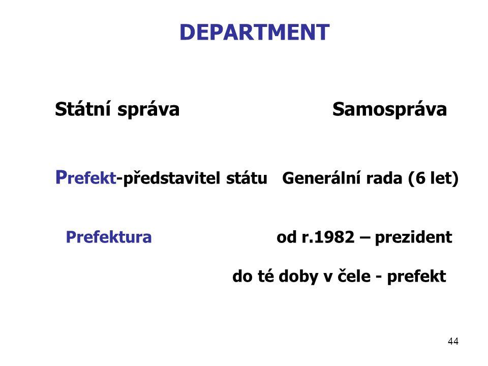 DEPARTMENT Státní správa Samospráva