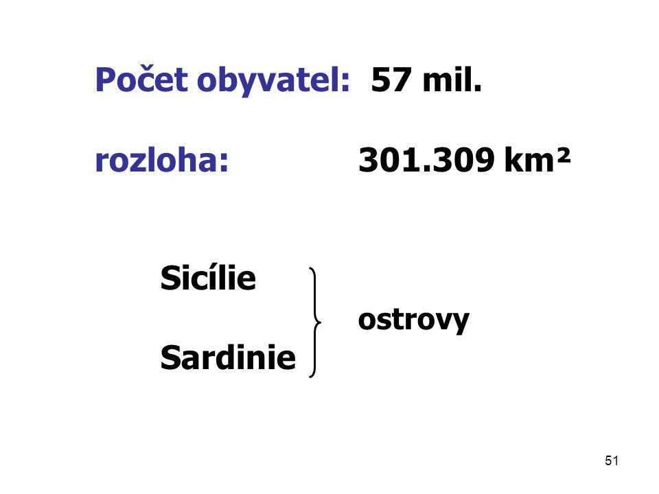 Počet obyvatel: 57 mil. rozloha: 301.309 km² Sicílie ostrovy Sardinie