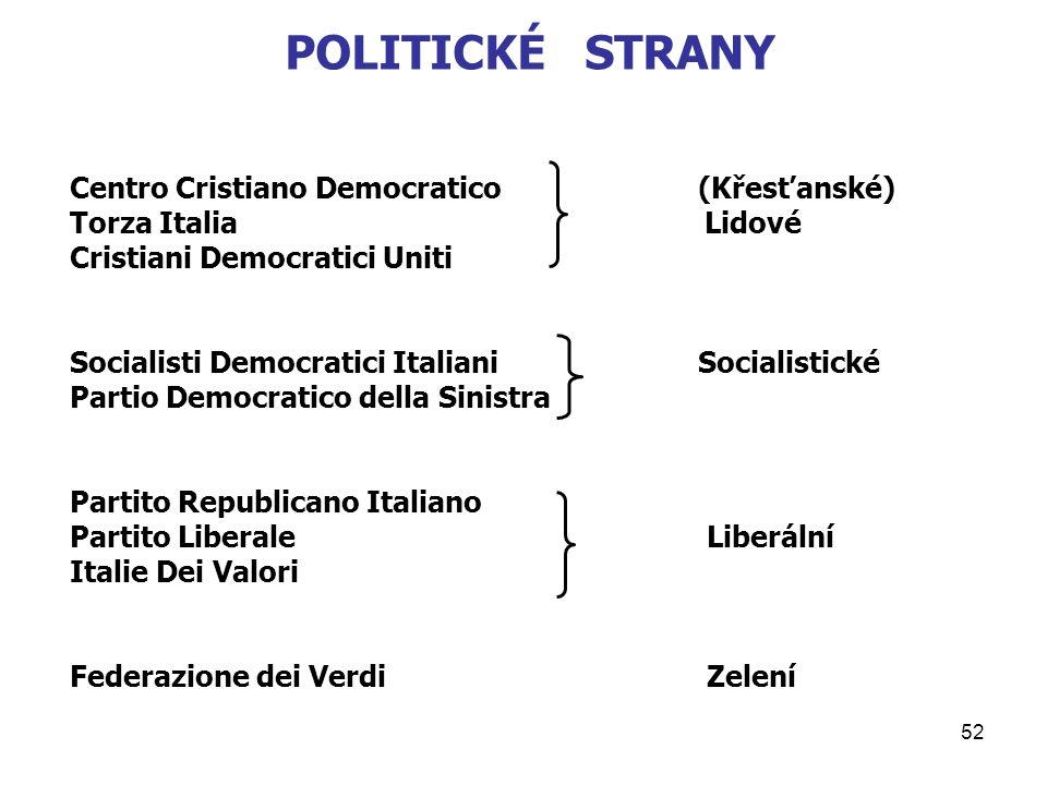POLITICKÉ STRANY Centro Cristiano Democratico (Křesťanské)