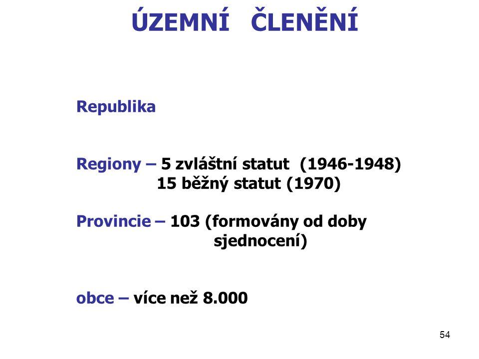 ÚZEMNÍ ČLENĚNÍ Republika Regiony – 5 zvláštní statut (1946-1948)