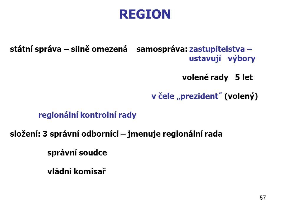 REGION státní správa – silně omezená samospráva: zastupitelstva – ustavují výbory. volené rady 5 let.