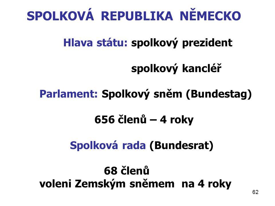SPOLKOVÁ REPUBLIKA NĚMECKO Hlava státu: spolkový prezident