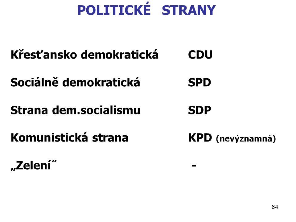 POLITICKÉ STRANY Křesťansko demokratická CDU Sociálně demokratická SPD