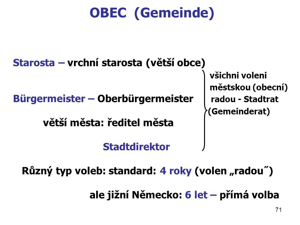 OBEC (Gemeinde) Starosta – vrchní starosta (větší obce) všichni voleni