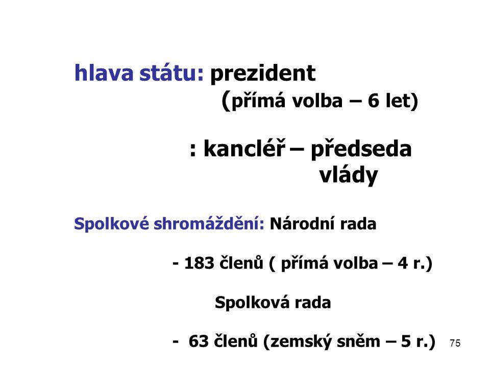 hlava státu: prezident (přímá volba – 6 let)