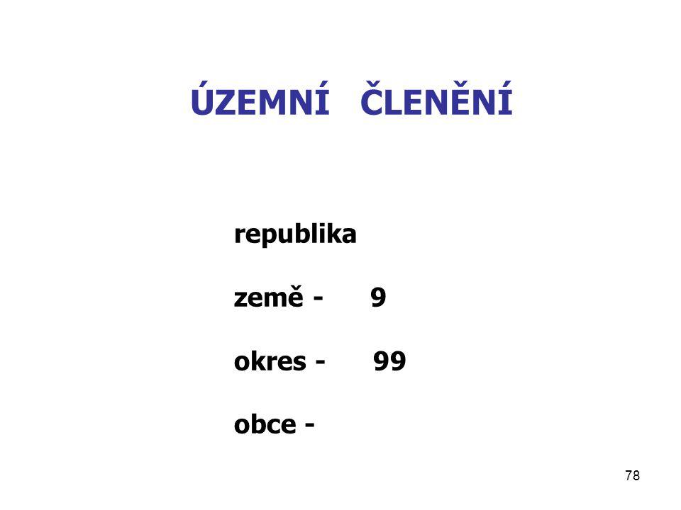 ÚZEMNÍ ČLENĚNÍ republika země - 9 okres - 99 obce -